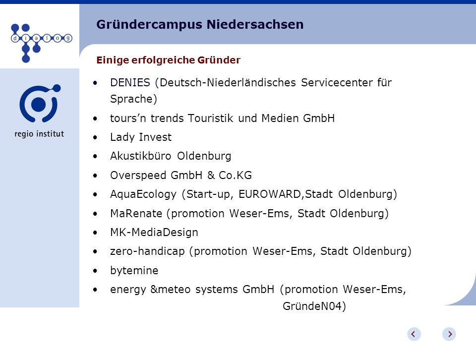 Gründercampus Niedersachsen Einige erfolgreiche Gründer DENIES (Deutsch-Niederländisches Servicecenter für Sprache) toursn trends Touristik und Medien GmbH Lady Invest Akustikbüro Oldenburg Overspeed GmbH & Co.KG AquaEcology (Start-up, EUROWARD,Stadt Oldenburg) MaRenate (promotion Weser-Ems, Stadt Oldenburg) MK-MediaDesign zero-handicap (promotion Weser-Ems, Stadt Oldenburg) bytemine energy &meteo systems GmbH (promotion Weser-Ems, GründeN04)