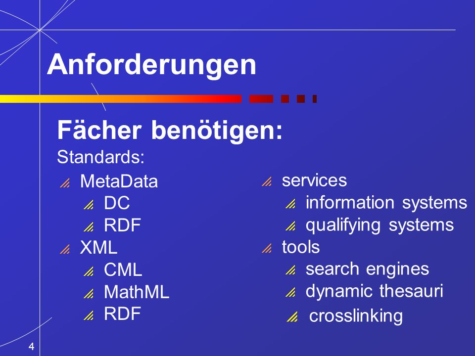 Anforderungen Fächer benötigen: Standards: MetaData DC RDF XML CML MathML RDF services information systems qualifying systems tools search engines dynamic thesauri crosslinking 4