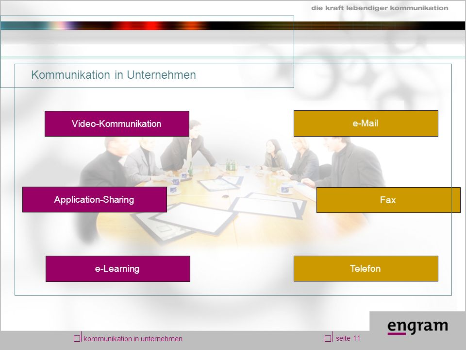 seite 11 kommunikation in unternehmen Kommunikation in Unternehmen Video-Kommunikation Application-Sharing e-Learning Telefon Fax