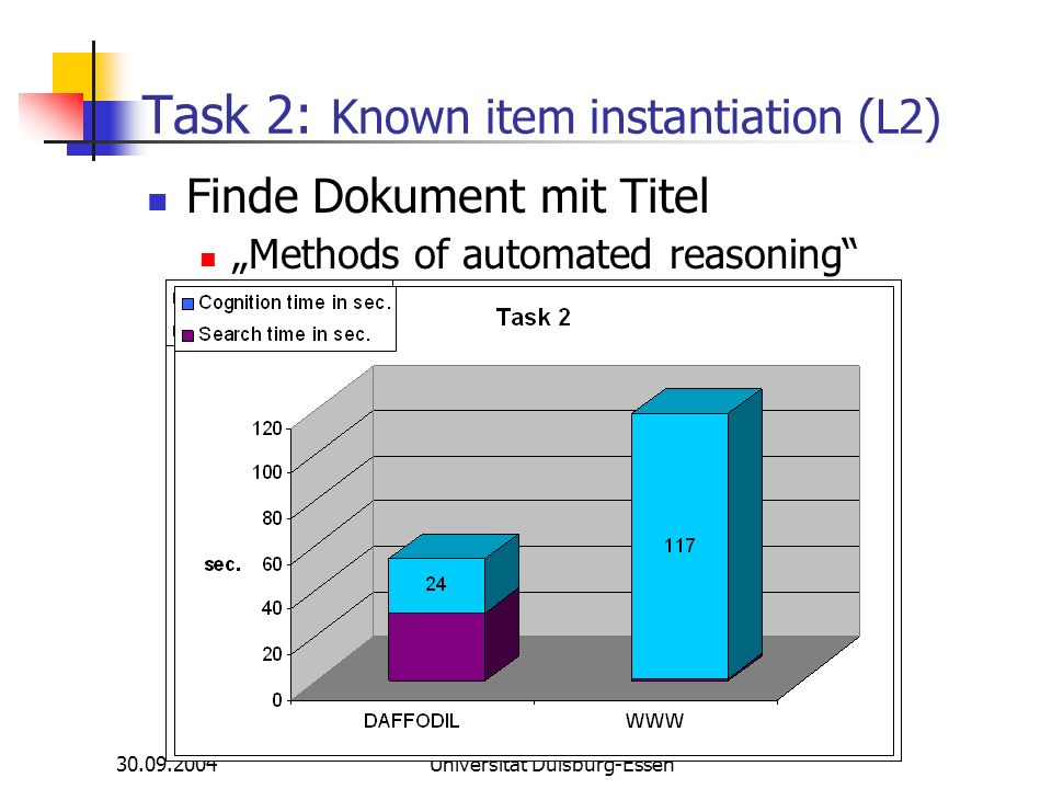 30.09.2004Universität Duisburg-Essen Task 2: Known item instantiation (L2) Finde Dokument mit Titel Methods of automated reasoning