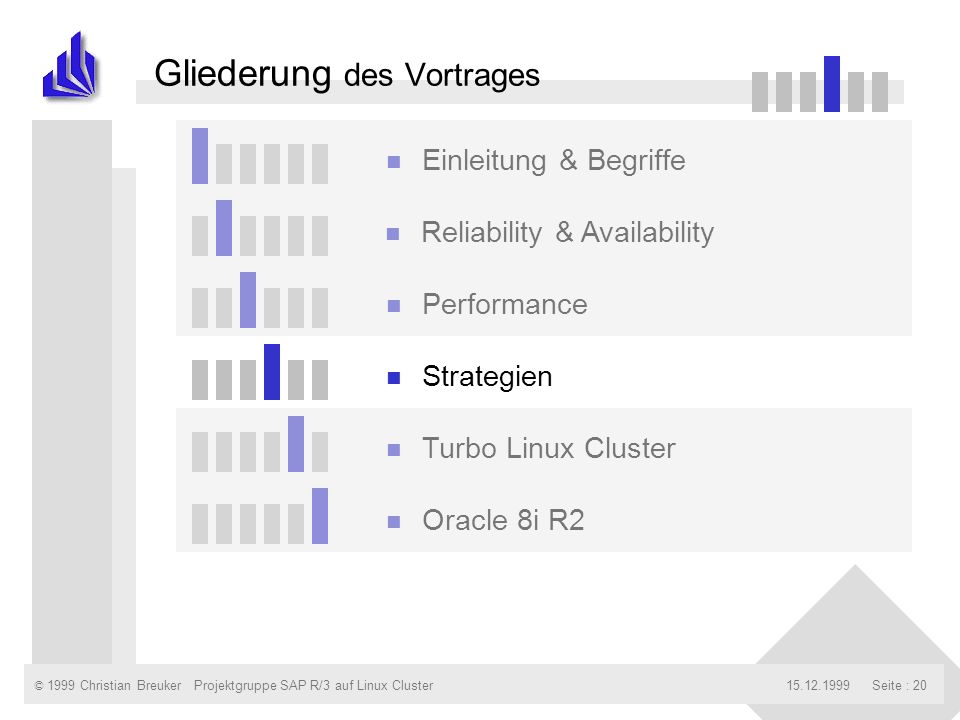 © 1999 Christian Breuker15.12.1999Projektgruppe SAP R/3 auf Linux ClusterSeite : 20 Gliederung des Vortrages n Einleitung & Begriffe n Reliability & Availability n Performance n Strategien n Turbo Linux Cluster n Oracle 8i R2