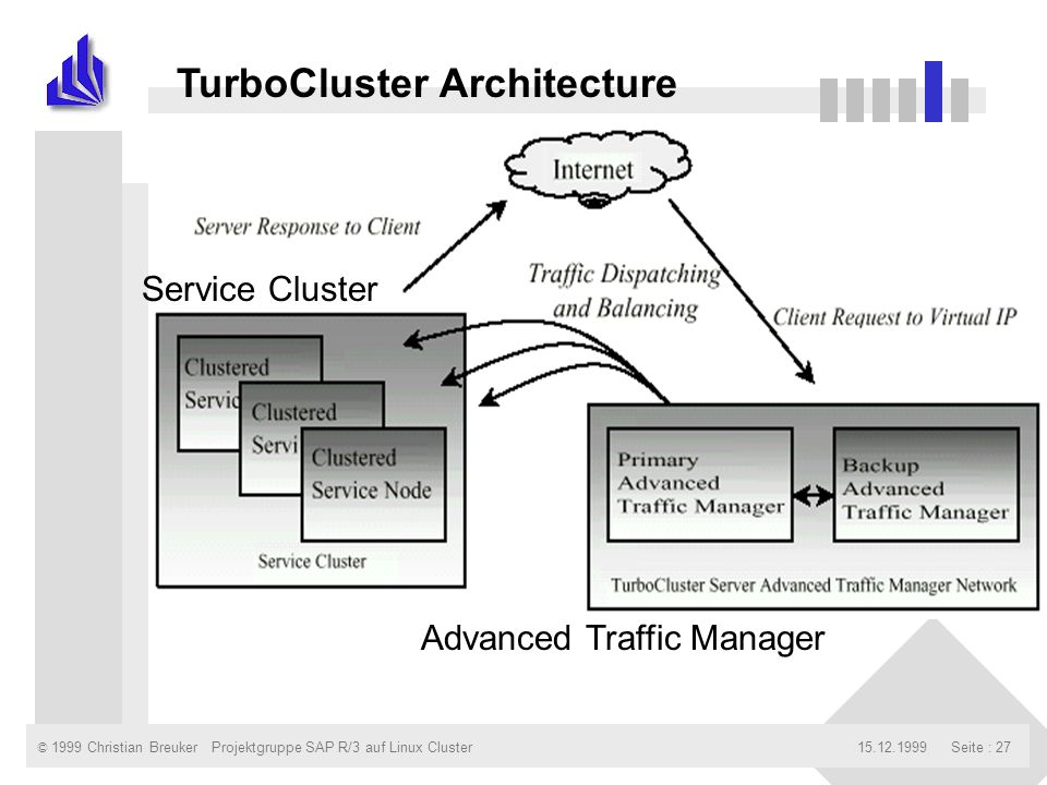 © 1999 Christian Breuker15.12.1999Projektgruppe SAP R/3 auf Linux ClusterSeite : 27 TurboCluster Architecture Service Cluster Advanced Traffic Manager