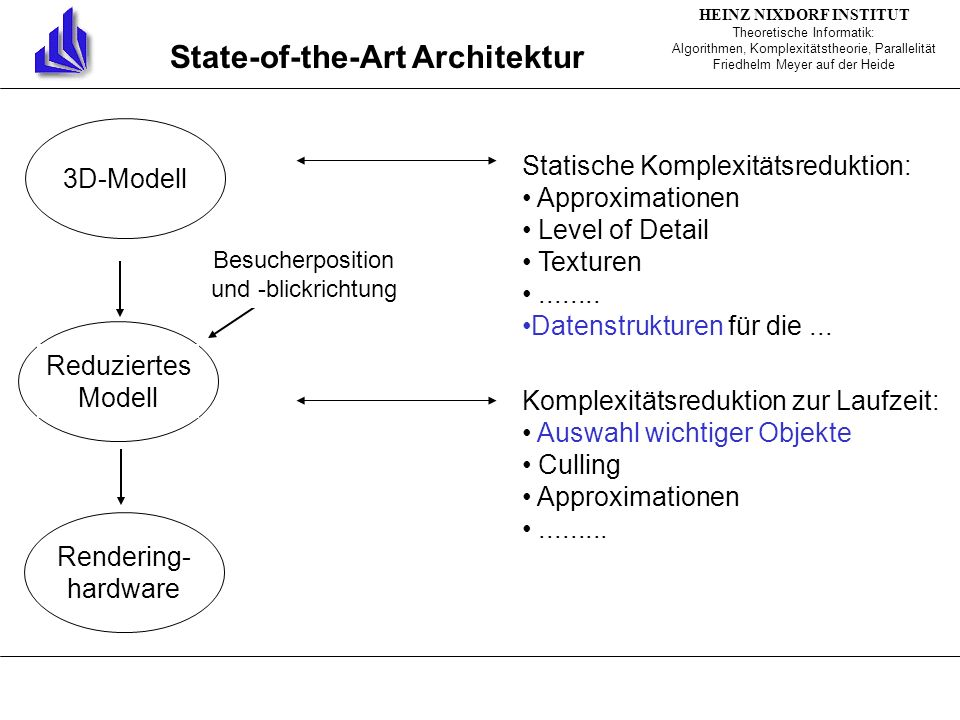 Statische Komplexitätsreduktion: Approximationen Level of Detail Texturen