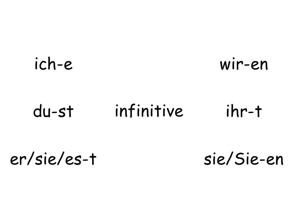 ich-e du-st er/sie/es-t wir-en ihr-t sie/Sie-en infinitive