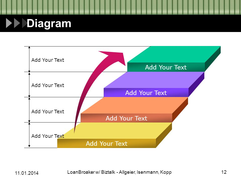 Diagram Add Your Text 12LoanBroaker w/ Biztalk - Allgeier, Isenmann, Kopp