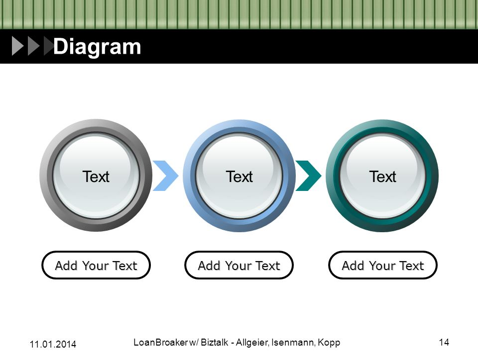 Diagram Add Your Text Text 14LoanBroaker w/ Biztalk - Allgeier, Isenmann, Kopp