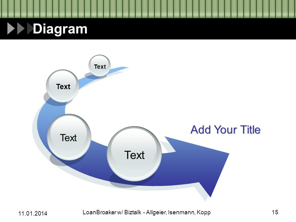 Diagram Add Your Title Text 15LoanBroaker w/ Biztalk - Allgeier, Isenmann, Kopp