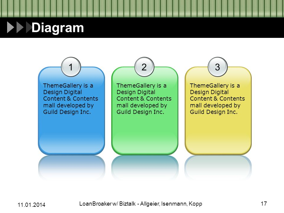 Diagram 1 ThemeGallery is a Design Digital Content & Contents mall developed by Guild Design Inc.