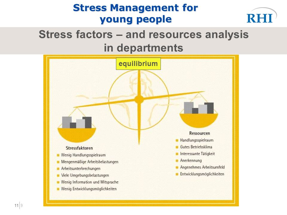 911 Stress factors – and resources analysis in departments Stress Management for young people equilibrium
