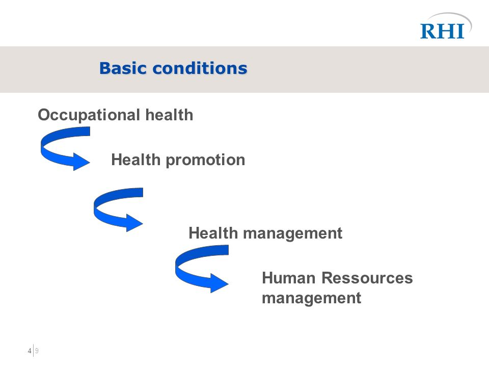 94 Basic conditions Occupational health Health promotion Health management Human Ressources management