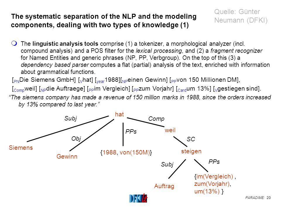 PARADIME: 20 The systematic separation of the NLP and the modeling components, dealing with two types of knowledge (1) m The linguistic analysis tools comprise (1) a tokenizer, a morphological analyzer (incl.