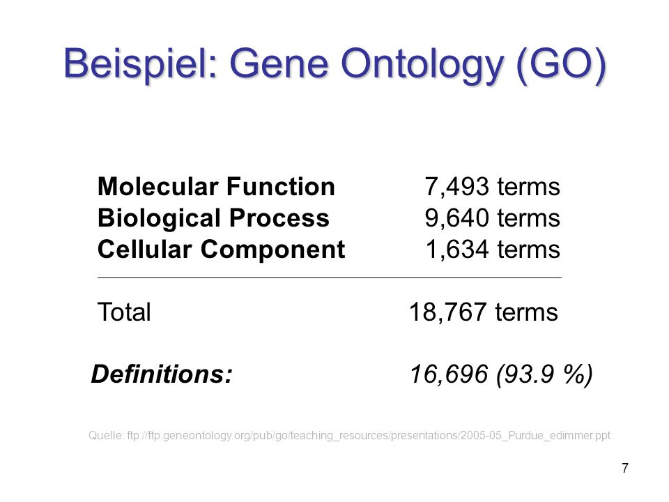 7 Beispiel: Gene Ontology (GO) Molecular Function 7,493 terms Biological Process 9,640 terms Cellular Component 1,634 terms Total 18,767 terms Definitions: 16,696 (93.9 %) Quelle: ftp://ftp.geneontology.org/pub/go/teaching_resources/presentations/ _Purdue_edimmer.ppt