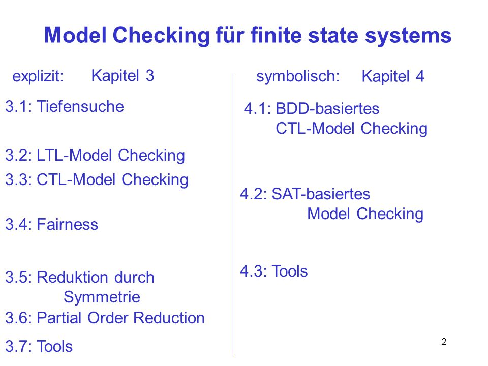 2 Model Checking für finite state systems explizit:symbolisch: 3.1: Tiefensuche 3.2: LTL-Model Checking 3.3: CTL-Model Checking 3.5: Reduktion durch Symmetrie 3.6: Partial Order Reduction 3.7: Tools 4.1: BDD-basiertes CTL-Model Checking 4.2: SAT-basiertes Model Checking 4.3: Tools 3.4: Fairness Kapitel 3 Kapitel 4