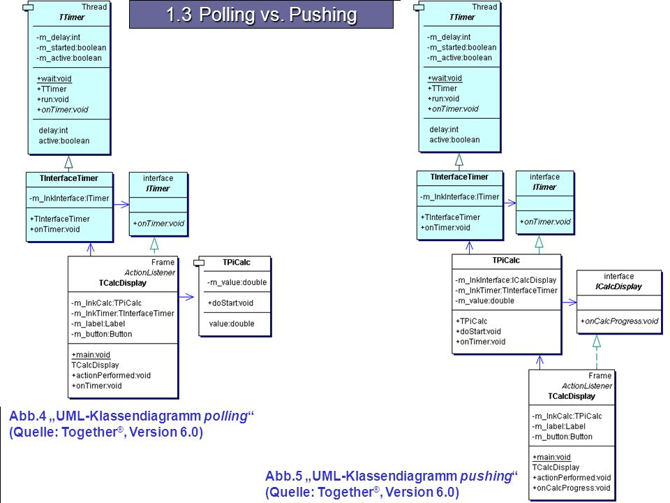 Abb.4 UML-Klassendiagramm polling (Quelle: Together ®, Version 6.0) Abb.5 UML-Klassendiagramm pushing (Quelle: Together ®, Version 6.0) 1.3Polling vs.