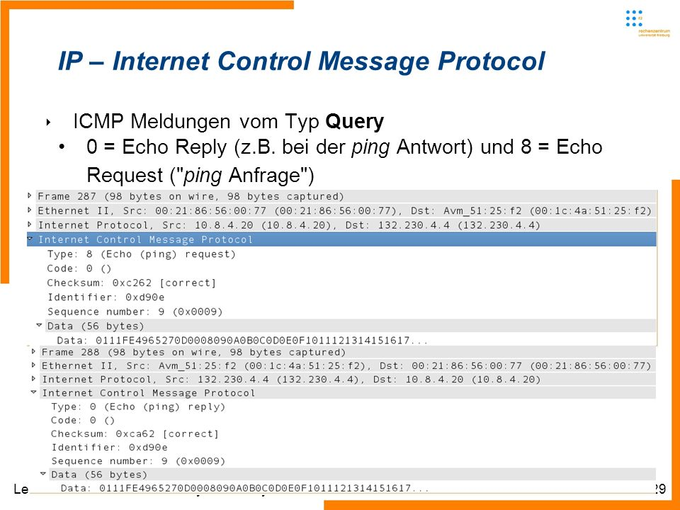 Lehrstuhl für Kommunikationssysteme – Systeme II29 IP – Internet Control Message Protocol ICMP Meldungen vom Typ Query 0 = Echo Reply (z.B.