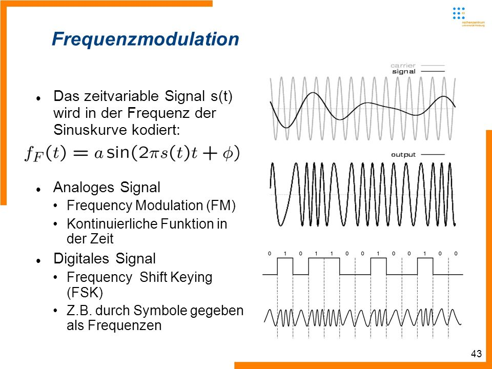 43 Frequenzmodulation Das zeitvariable Signal s(t) wird in der Frequenz der Sinuskurve kodiert: Analoges Signal Frequency Modulation (FM) Kontinuierliche Funktion in der Zeit Digitales Signal Frequency Shift Keying (FSK) Z.B.