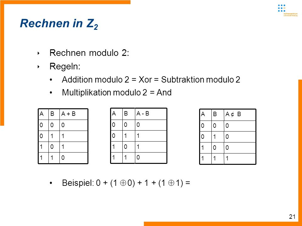 21 Rechnen in Z 2 Rechnen modulo 2: Regeln: Addition modulo 2 = Xor = Subtraktion modulo 2 Multiplikation modulo 2 = And Beispiel: 0 + (1 0) (1 1) = ABA + B ABA - B ABA ¢ B