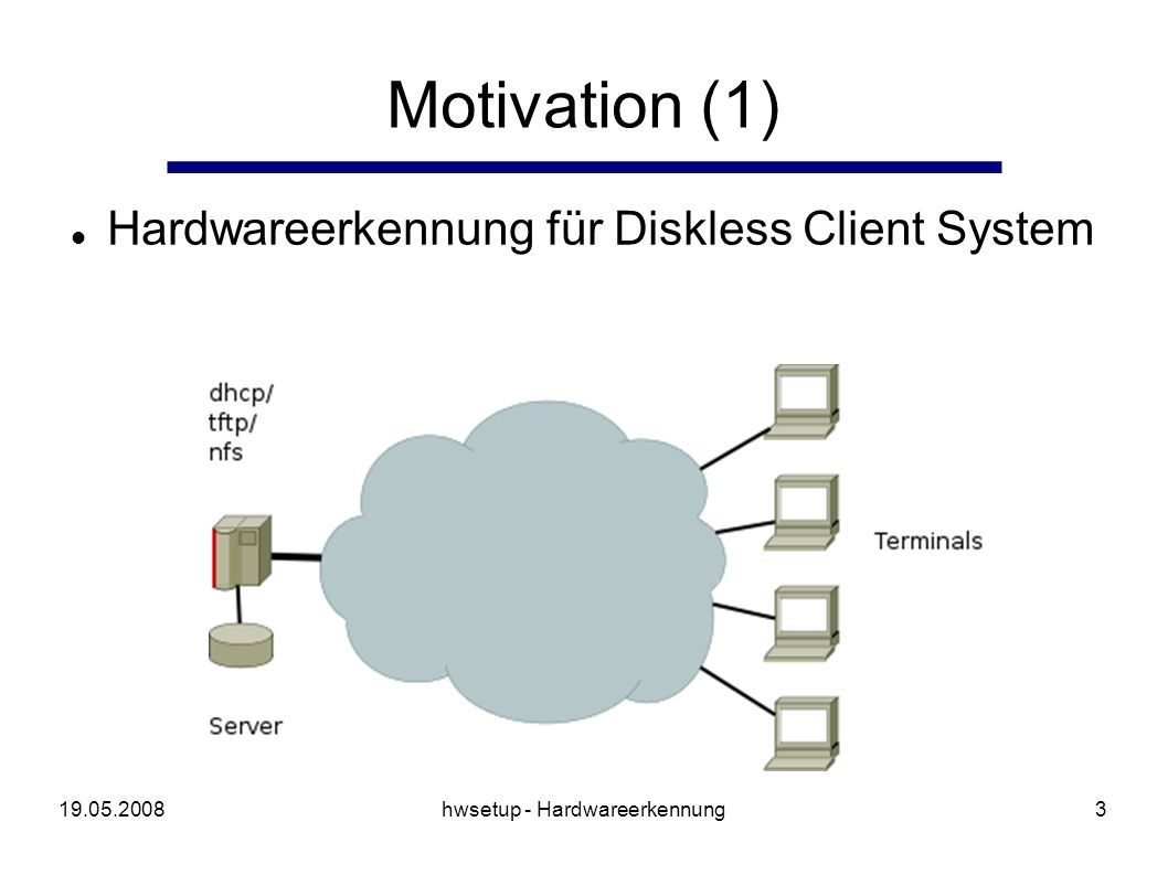 hwsetup - Hardwareerkennung3 Motivation (1) Hardwareerkennung für Diskless Client System
