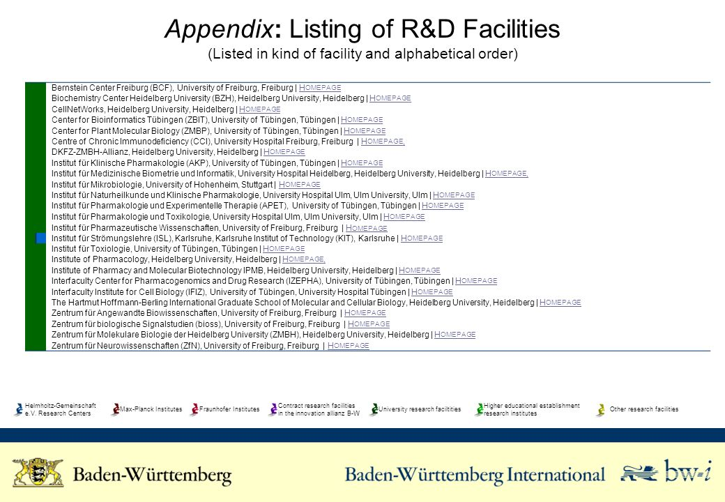 Appendix: Listing of R&D Facilities (Listed in kind of facility and alphabetical order) Bernstein Center Freiburg (BCF), University of Freiburg, Freiburg | H OMEPAGEH OMEPAGE Biochemistry Center Heidelberg University (BZH), Heidelberg University, Heidelberg | H OMEPAGEH OMEPAGE CellNetWorks, Heidelberg University, Heidelberg | H OMEPAGEH OMEPAGE Center for Bioinformatics Tübingen (ZBIT), University of Tübingen, Tübingen | H OMEPAGEH OMEPAGE Center for Plant Molecular Biology (ZMBP), University of Tübingen, Tübingen | H OMEPAGEH OMEPAGE Centre of Chronic Immunodeficiency (CCI), University Hospital Freiburg, Freiburg | H OMEPAGE,H OMEPAGE, DKFZ-ZMBH-Allianz, Heidelberg University, Heidelberg | H OMEPAGEH OMEPAGE Institut für Klinische Pharmakologie (AKP), University of Tübingen, Tübingen | H OMEPAGEH OMEPAGE Institut für Medizinische Biometrie und Informatik, University Hospital Heidelberg, Heidelberg University, Heidelberg | H OMEPAGE,H OMEPAGE, Institut für Mikrobiologie, University of Hohenheim, Stuttgart | H OMEPAGEH OMEPAGE Institut für Naturheilkunde und Klinische Pharmakologie, University Hospital Ulm, Ulm University, Ulm | H OMEPAGEH OMEPAGE Institut für Pharmakologie und Experimentelle Therapie (APET), University of Tübingen, Tübingen | H OMEPAGEH OMEPAGE Institut für Pharmakologie und Toxikologie, University Hospital Ulm, Ulm University, Ulm | H OMEPAGEH OMEPAGE Institut für Pharmazeutische Wissenschaften, University of Freiburg, Freiburg | H OMEPAGEH OMEPAGE Institut für Strömungslehre (ISL), Karlsruhe, Karlsruhe Institut of Technology (KIT), Karlsruhe | H OMEPAGEH OMEPAGE Institut für Toxiologie, University of Tübingen, Tübingen | H OMEPAGEH OMEPAGE Institute of Pharmacology, Heidelberg University, Heidelberg | H OMEPAGE,H OMEPAGE, Institute of Pharmacy and Molecular Biotechnology IPMB, Heidelberg University, Heidelberg | H OMEPAGEH OMEPAGE Interfaculty Center for Pharmacogenomics and Drug Research (IZEPHA), University of Tübingen, Tübingen | H OMEPAGEH OMEPAGE Interfaculty Institute for Cell Biology (IFIZ), University of Tübingen, University Hospital Tübingen | H OMEPAGEH OMEPAGE The Hartmut Hoffmann-Berling International Graduate School of Molecular and Cellular Biology, Heidelberg University, Heidelberg | H OMEPAGEH OMEPAGE Zentrum für Angewandte Biowissenschaften, University of Freiburg, Freiburg | H OMEPAGEH OMEPAGE Zentrum für biologische Signalstudien (bioss), University of Freiburg, Freiburg | H OMEPAGEH OMEPAGE Zentrum für Molekulare Biologie der Heidelberg University (ZMBH), Heidelberg University, Heidelberg | H OMEPAGEH OMEPAGE Zentrum für Neurowissenschaften (ZfN), University of Freiburg, Freiburg | H OMEPAGEH OMEPAGE Helmholtz-Gemeinschaft e.V.