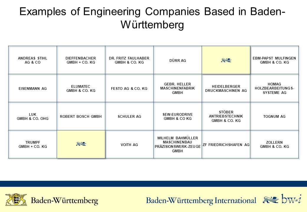 Examples of Engineering Companies Based in Baden- Württemberg