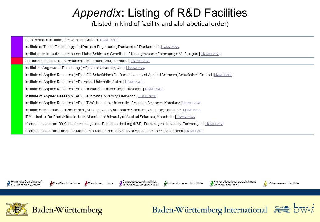 Appendix: Listing of R&D Facilities (Listed in kind of facility and alphabetical order) Fem Reseach Institute, Schwäbisch Gmünd | H OMEPAGEH OMEPAGE Institute of Textile Technology and Process Engineering Denkendorf, Denkendorf | H OMEPAGEH OMEPAGE Institut für Mikroaufbautechnik der Hahn-Schickard-Gesellschaft für angewandte Forschung e.V., Stuttgart | H OMEPAGEH OMEPAGE Fraunhofer Institute for Mechanics of Materials (IWM), Freiburg | H OMEPAGEH OMEPAGE Institut für Angewandt Forschung (IAF), Ulm University, Ulm | H OMEPAGEH OMEPAGE Institute of Applied Research (IAF), HFG Schwäbisch Gmünd University of Applied Sciences, Schwäbisch Gmünd | H OMEPAGEH OMEPAGE Institute of Applied Research (IAF), Aalen University, Aalen | H OMEPAGEH OMEPAGE Institute of Applied Research (IAF), Furtwangen University, Furtwangen | H OMEPAGEH OMEPAGE Institute of Applied Research (IAF), Heilbronn University, Heilbronn | H OMEPAGEH OMEPAGE Institute of Applied Research (IAF), HTWG Konstanz University of Applied Sciences, Konstanz | H OMEPAGEH OMEPAGE Institute of Materials and Processes (IMP), University of Applied Sciences Karlsruhe, Karlsruhe | H OMEPAGEH OMEPAGE IPM – Institut für Produktionstechnik, Mannheim University of Applied Sciences, Mannheim | H OMEPAGEH OMEPAGE Kompetenzzentrum für Schleiftechnologie und Feinstbearbeitung (KSF), Furtwangen University, Furtwangen | H OMEPAGEH OMEPAGE Kompetenzzentrum Tribologie Mannheim, Mannheim University of Applied Sciences, Mannheim | H OMEPAGEH OMEPAGE Helmholtz-Gemeinschaft e.V.