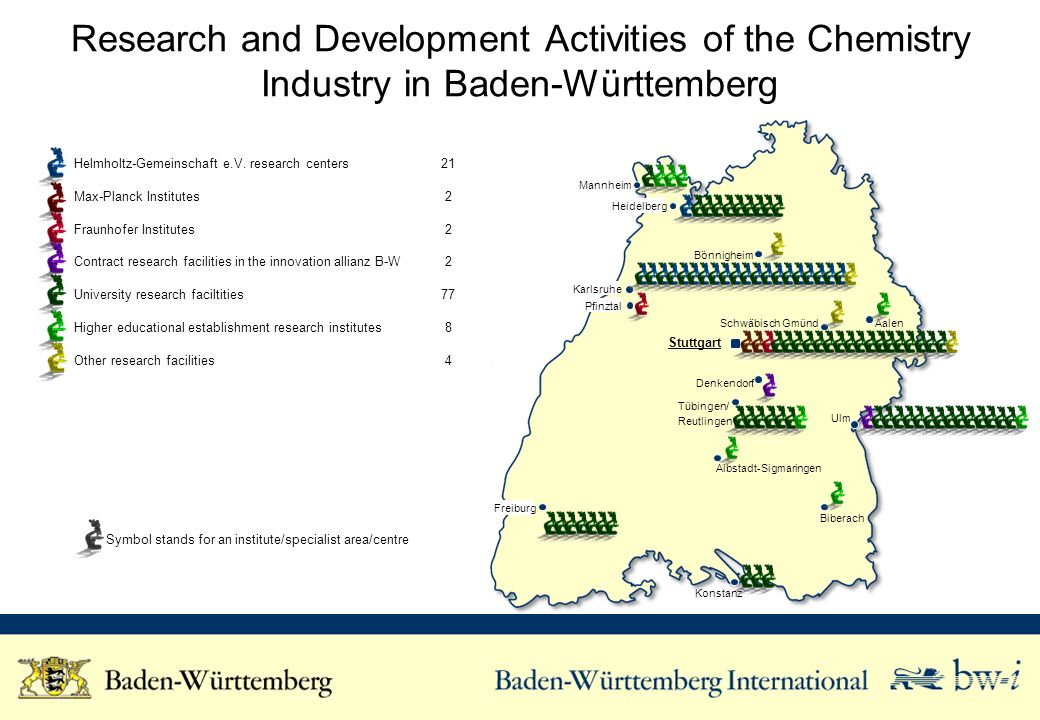 Research and Development Activities of the Chemistry Industry in Baden-Württemberg Helmholtz-Gemeinschaft e.V.