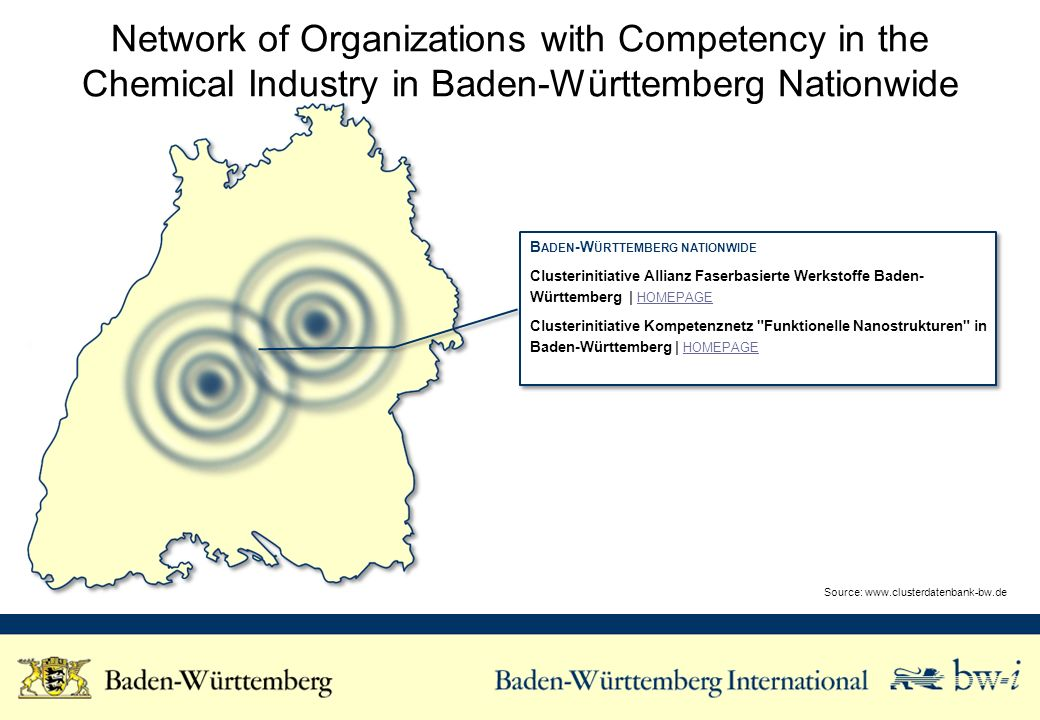 Network of Organizations with Competency in the Chemical Industry in Baden-Württemberg Nationwide Source:   B ADEN -W ÜRTTEMBERG NATIONWIDE Clusterinitiative Allianz Faserbasierte Werkstoffe Baden- Württemberg | HOMEPAGE HOMEPAGE Clusterinitiative Kompetenznetz Funktionelle Nanostrukturen in Baden-Württemberg | HOMEPAGE HOMEPAGE B ADEN -W ÜRTTEMBERG NATIONWIDE Clusterinitiative Allianz Faserbasierte Werkstoffe Baden- Württemberg | HOMEPAGE HOMEPAGE Clusterinitiative Kompetenznetz Funktionelle Nanostrukturen in Baden-Württemberg | HOMEPAGE HOMEPAGE