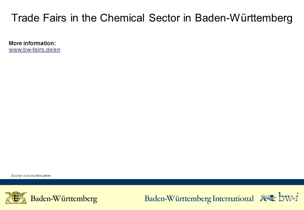 Trade Fairs in the Chemical Sector in Baden-Württemberg More information:   Source: