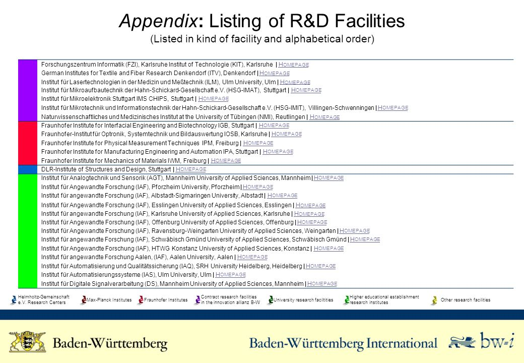 Appendix: Listing of R&D Facilities (Listed in kind of facility and alphabetical order) Forschungszentrum Informatik (FZI), Karlsruhe Institut of Technologie (KIT), Karlsruhe | H OMEPAGEH OMEPAGE German Institutes for Textile and Fiber Research Denkendorf (ITV), Denkendorf | H OMEPAGEH OMEPAGE Institut für Lasertechnologien in der Medizin und Meßtechnik (ILM), Ulm University, Ulm | H OMEPAGEH OMEPAGE Institut für Mikroaufbautechnik der Hahn-Schickard-Gesellschaft e.V.