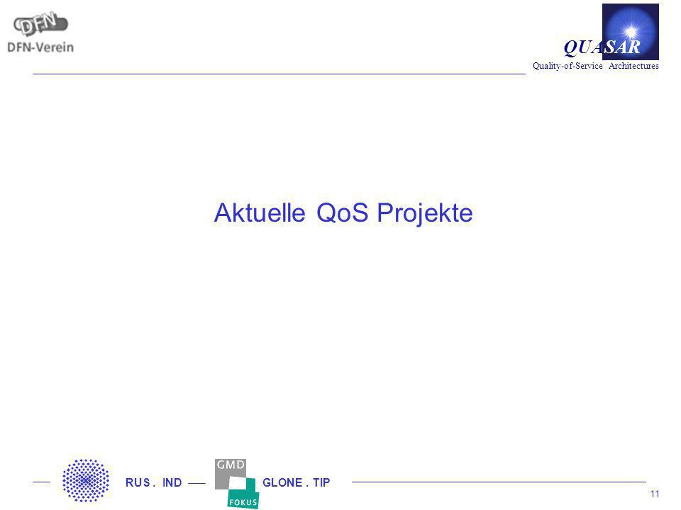 11 Quality-of-Service Architectures QUASAR RUS. IND GLONE. TIP Aktuelle QoS Projekte