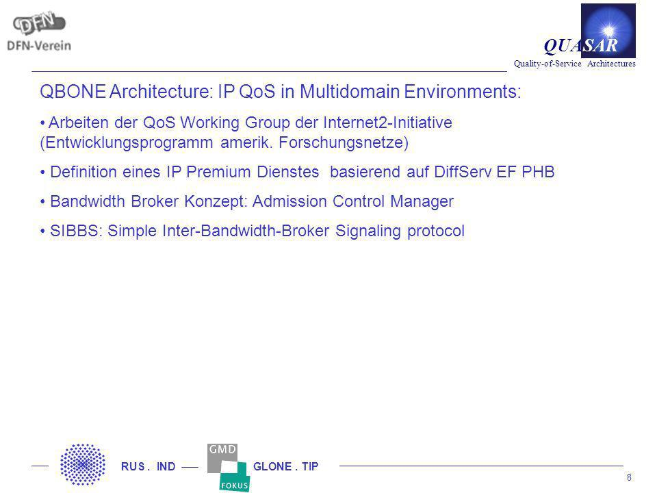 8 Quality-of-Service Architectures QUASAR RUS. IND GLONE.