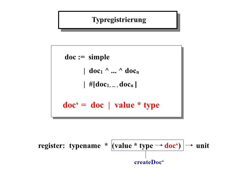 Typregistrierung doc := simple | doc 1 ^...