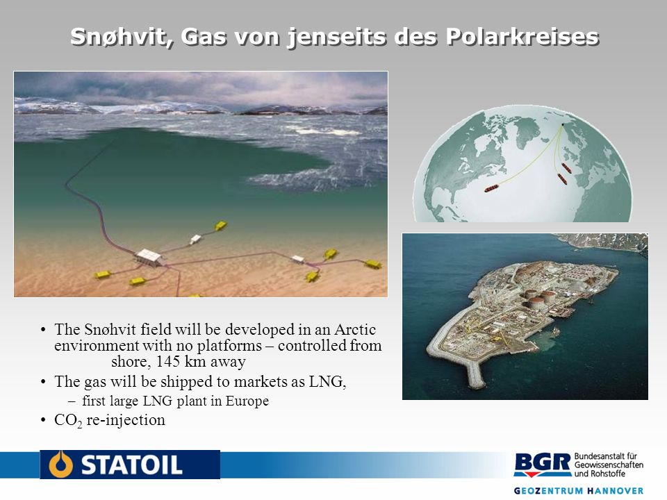 Snøhvit, Gas von jenseits des Polarkreises The Snøhvit field will be developed in an Arctic environment with no platforms – controlled from shore, 145 km away The gas will be shipped to markets as LNG, –first large LNG plant in Europe CO 2 re-injection