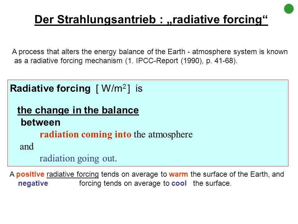 IPCC2001_TAR1_Fig1.2 Balance: radiation coming in : solar input = 342 [W/m^2 radiation going out.