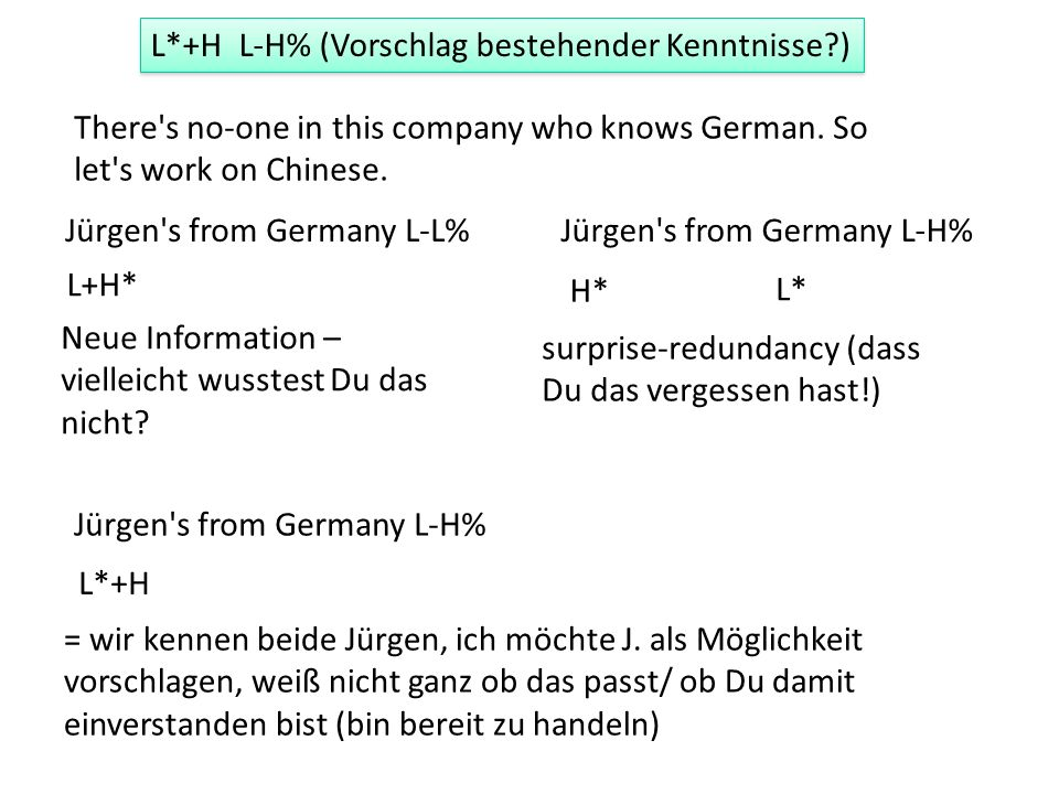 There s no-one in this company who knows German. So let s work on Chinese.