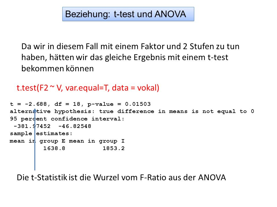 Da wir in diesem Fall mit einem Faktor und 2 Stufen zu tun haben, hätten wir das gleiche Ergebnis mit einem t-test bekommen können Beziehung: t-test und ANOVA t.test(F2 ~ V, var.equal=T, data = vokal) t = , df = 18, p-value = alternative hypothesis: true difference in means is not equal to 0 95 percent confidence interval: sample estimates: mean in group E mean in group I Die t-Statistik ist die Wurzel vom F-Ratio aus der ANOVA