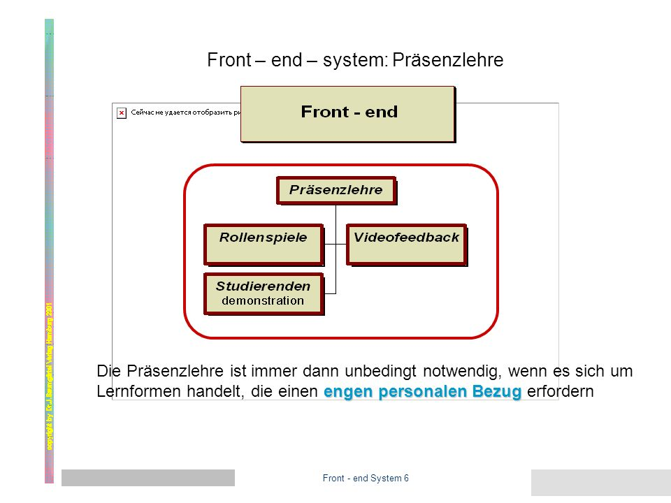 Front - end System 5 Front – end – system: Synchron-Lernbereich