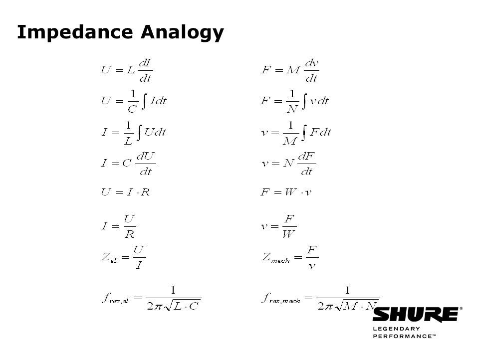 Impedance Analogy