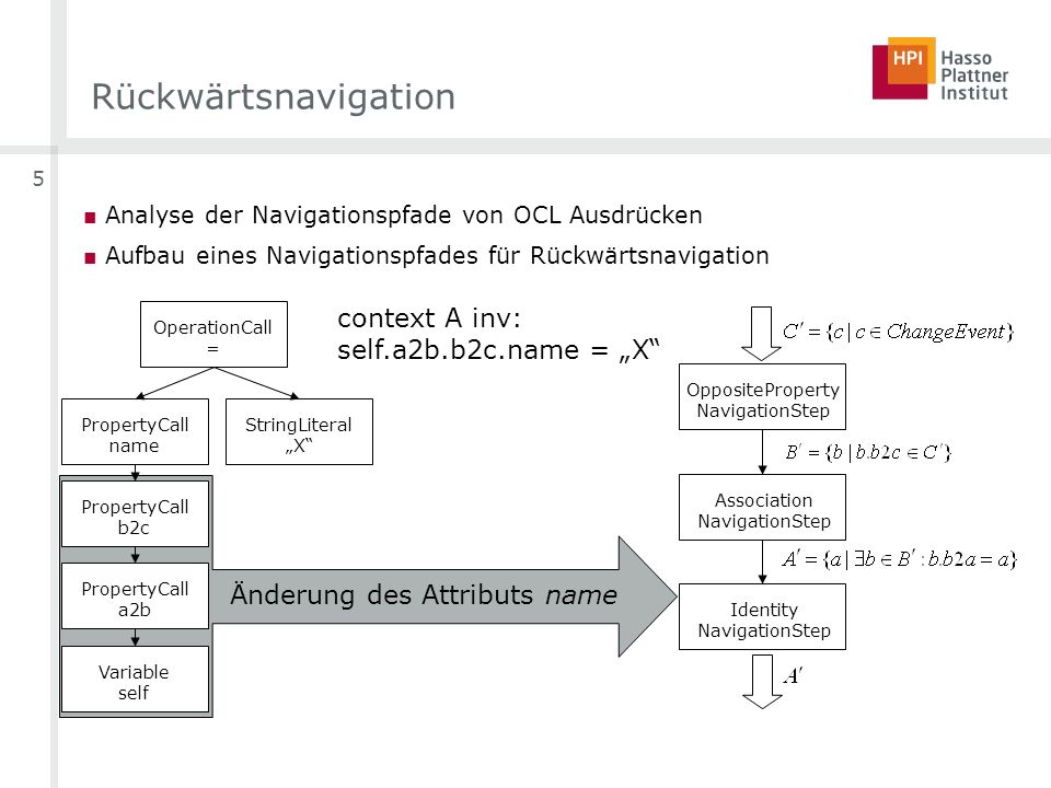 5 Rückwärtsnavigation Analyse der Navigationspfade von OCL Ausdrücken Aufbau eines Navigationspfades für Rückwärtsnavigation context A inv: self.a2b.b2c.name = X OperationCall = StringLiteral X PropertyCall name PropertyCall b2c PropertyCall a2b Variable self OppositeProperty NavigationStep Association NavigationStep Identity NavigationStep Änderung des Attributs name