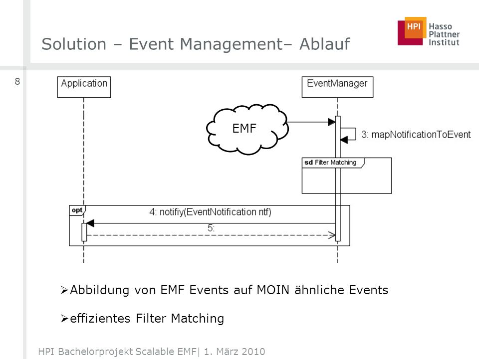 Solution – Event Management– Ablauf HPI Bachelorprojekt Scalable EMF| 1.