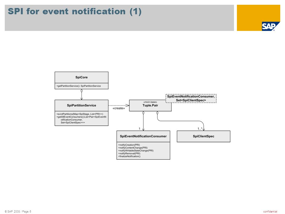 confidential© SAP 2008 / Page 6 SPI for event notification (1)
