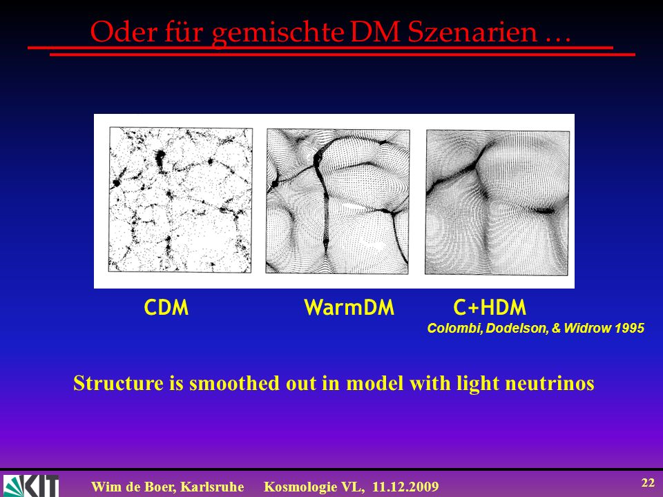 Wim de Boer, KarlsruheKosmologie VL, 11.12.2009 22 Oder für gemischte DM Szenarien … Colombi, Dodelson, & Widrow 1995 Structure is smoothed out in model with light neutrinos CDMWarmDMC+HDM