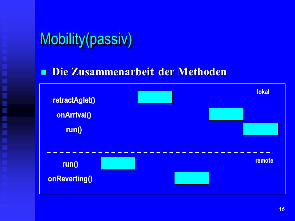 46 Mobility(passiv)Mobility(passiv) Die Zusammenarbeit der Methoden Die Zusammenarbeit der Methoden retractAglet() onArrival() run() onReverting() lokal remote