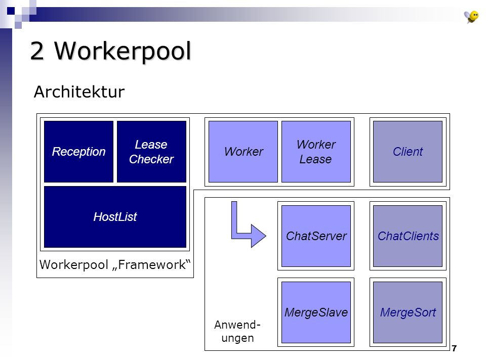 7 2 Workerpool Reception Lease Checker HostList Worker Lease Client Architektur ChatServerChatClients MergeSortMergeSlave Workerpool Framework Anwend- ungen