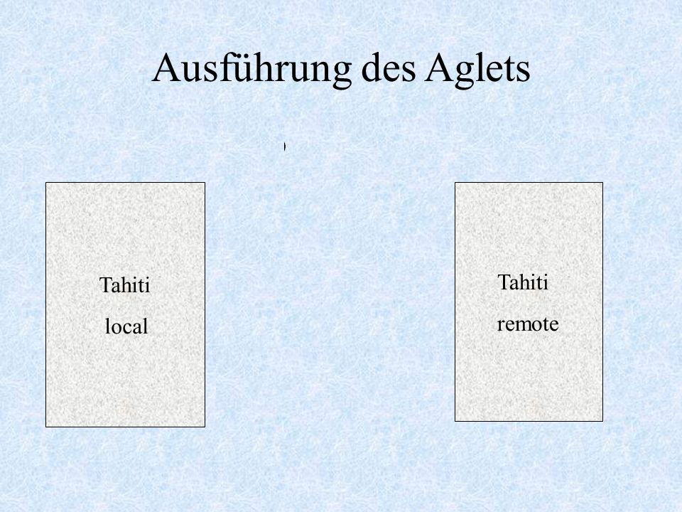 Ausführung des Aglets Tahiti local Create (durch User) Dispatch durch TalkMaster TalkSlave wird dispatched Tahiti remote Message Message, Dispose Message Dispose (durch User) Message TalkMaster TalkSlave Tahiti remote Tahiti local