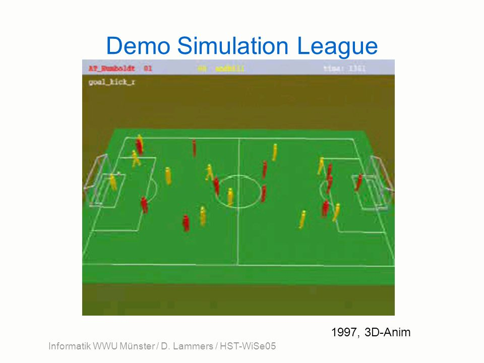 Informatik WWU Münster / D. Lammers / HST-WiSe05 Demo Simulation League 1997, 3D-Anim