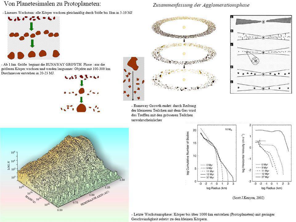 Isotopische Datierung von Meteoriten