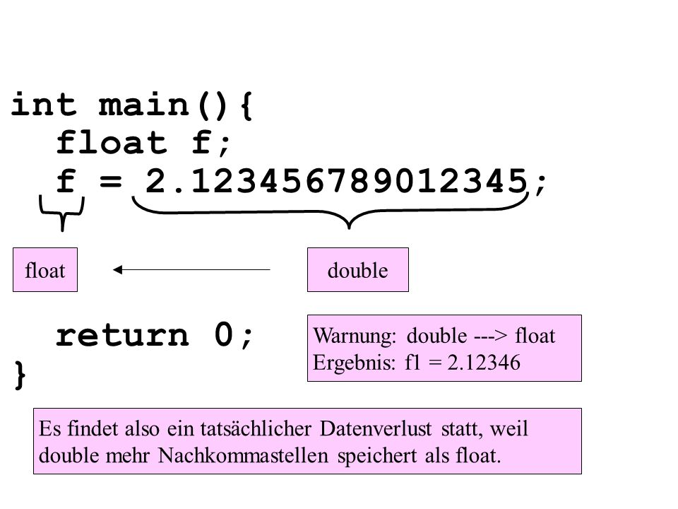 int main(){ float f; f = 2.123456789012345; return 0; } Warnung: double ---> float Ergebnis: f1 = 2.12346 doublefloat Es findet also ein tatsächlicher Datenverlust statt, weil double mehr Nachkommastellen speichert als float.