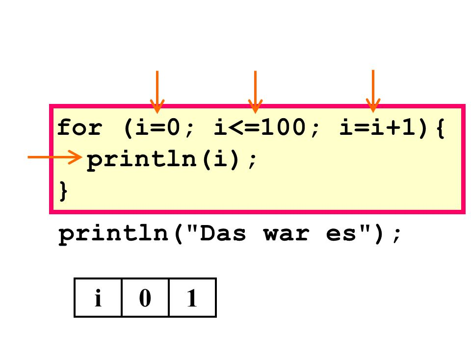 println( Das war es ); i0 1 for (i=0; i<=100; i=i+1){ println(i); }