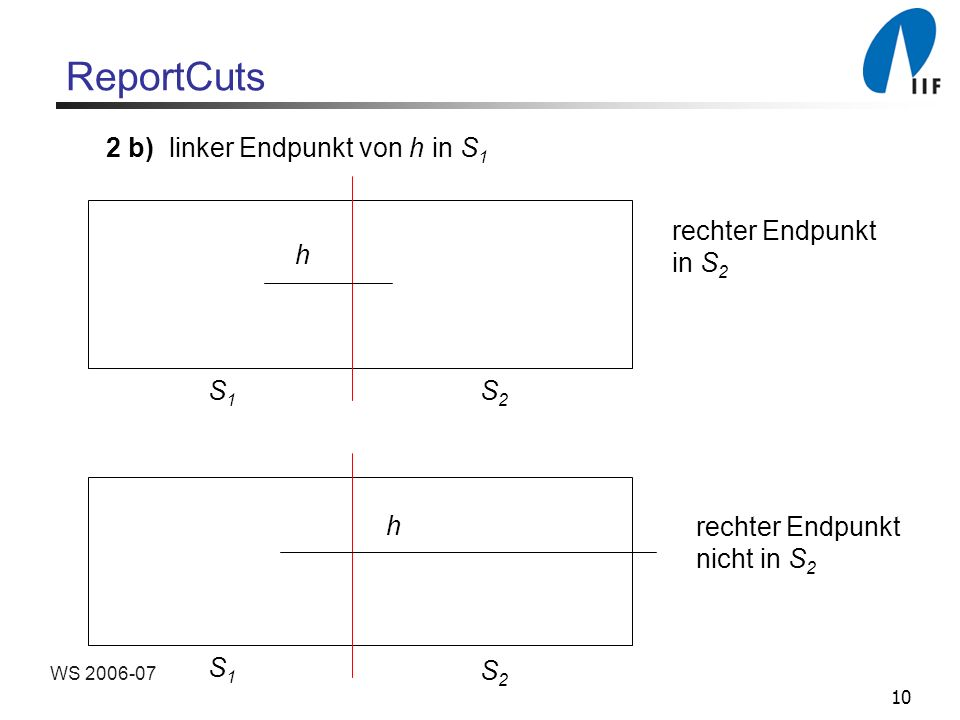 10 WS ReportCuts 2 b) linker Endpunkt von h in S 1 h S1S1 rechter Endpunkt in S 2 h S1S1 rechter Endpunkt nicht in S 2 S2S2 S2S2
